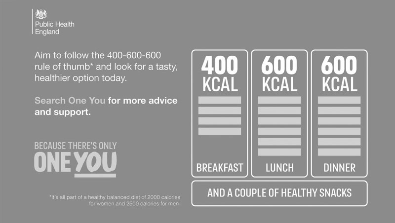 Aim to follow the 400-600-600 rule of thumb and look for a tasty, healthier option today.